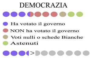 Viva la democrazia